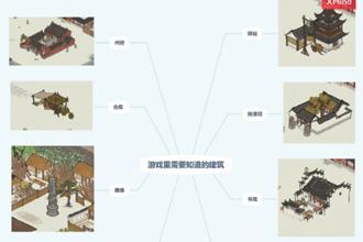 江南百景图仓库在哪里 建筑位置大全
